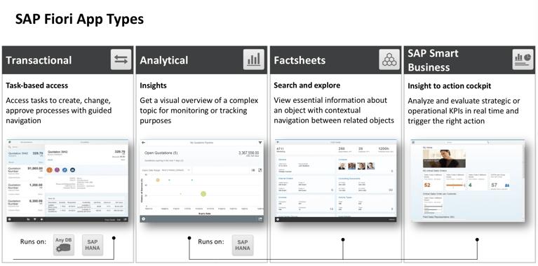 SAP Fiori Types - Four Pillars .png